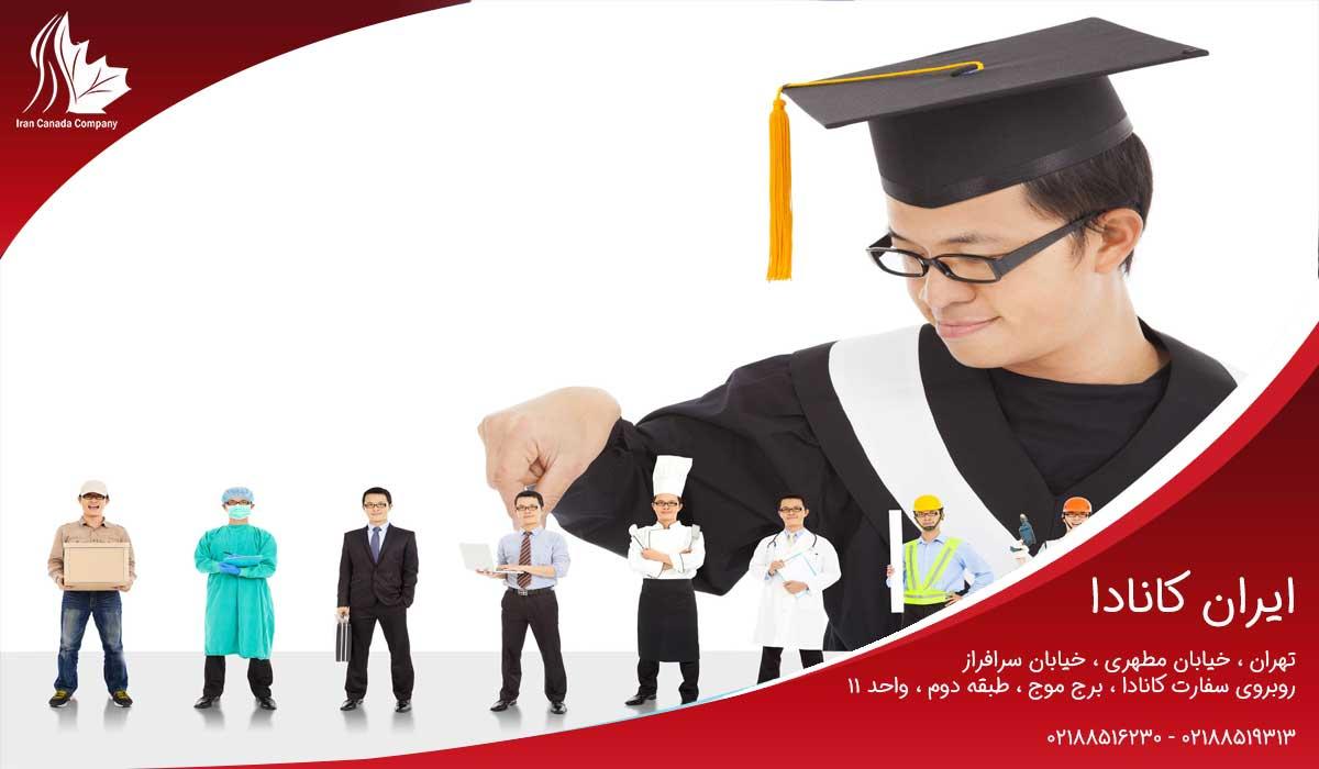 انتخاب رشته مناسب ویزای تحصیلی کانادا