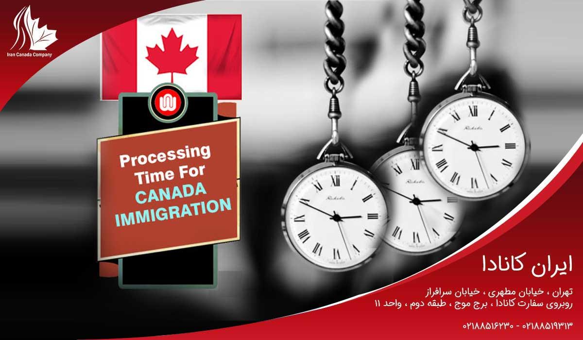 مدت زمان رسیدگی به درخواست ویزا کانادا