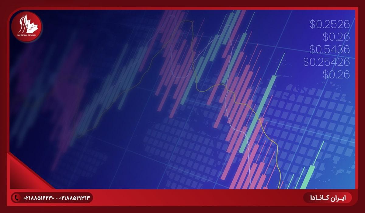اقامت کانادا از راه خرید سهام